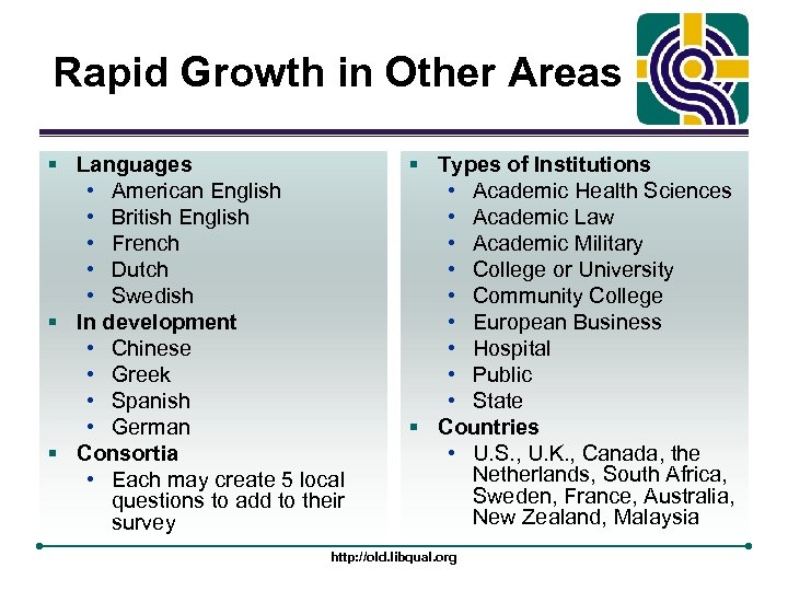 Rapid Growth in Other Areas § Languages • American English • British English •