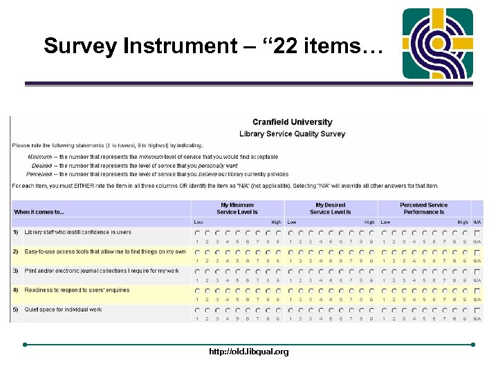 "Survey Instrument – "" 22 items… http: //old. libqual. org"