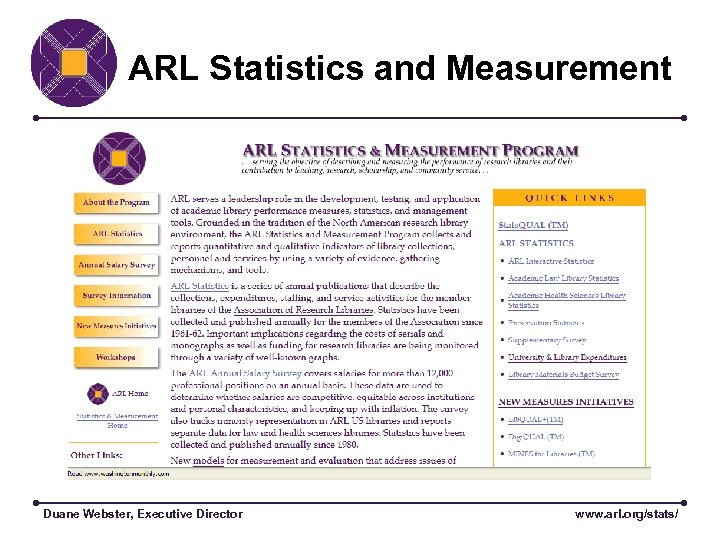 ARL Statistics and Measurement Duane Webster, Executive Director www. arl. org/stats/
