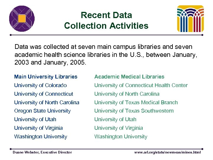 Recent Data Collection Activities Data was collected at seven main campus libraries and seven