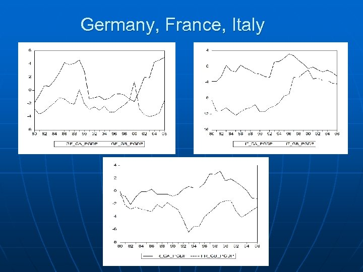 Germany, France, Italy
