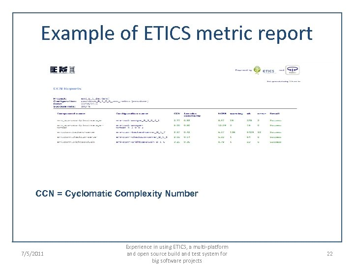 Example of ETICS metric report CCN = Cyclomatic Complexity Number 7/5/2011 Experience in using