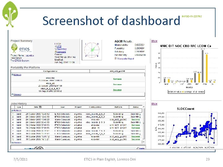 Screenshot of dashboard 7/5/2011 ETICS in Plain English, Lorenzo Dini INFSO-RI-223782 23
