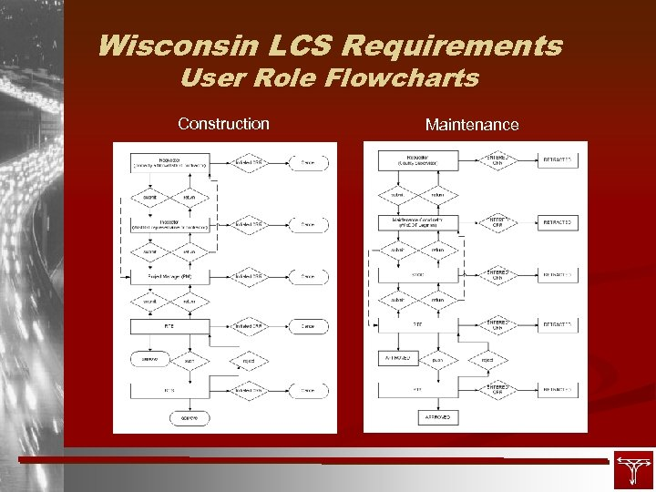 Wisconsin LCS Requirements User Role Flowcharts Construction Maintenance