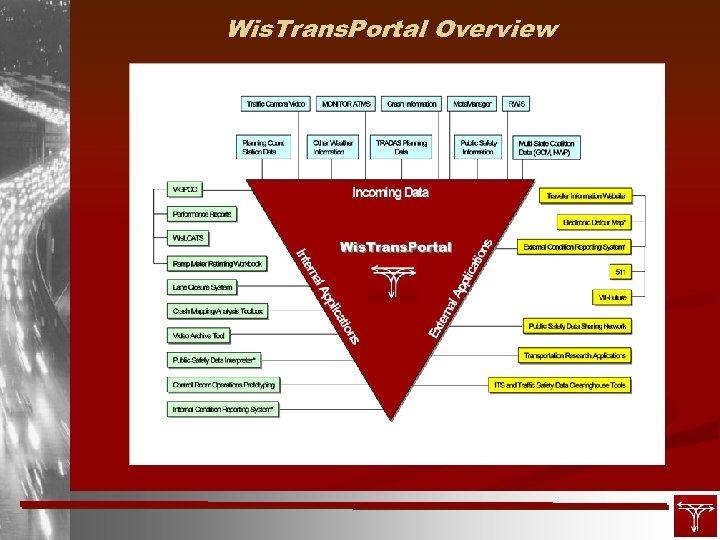 Wis. Trans. Portal Overview