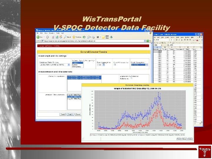 Wis. Trans. Portal V-SPOC Detector Data Facility