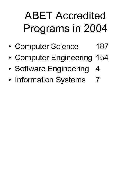 ABET Accredited Programs in 2004 • • Computer Science Computer Engineering Software Engineering Information