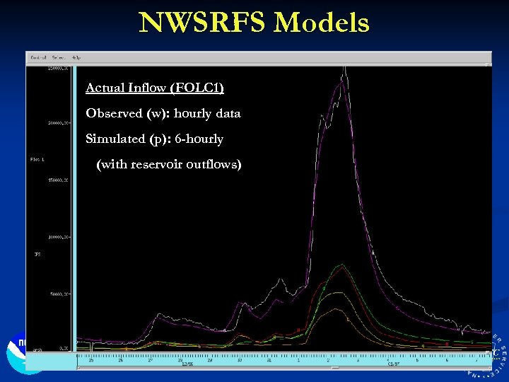 NWSRFS Models Actual Inflow (FOLC 1) Observed (w): hourly data Simulated (p): 6 -hourly