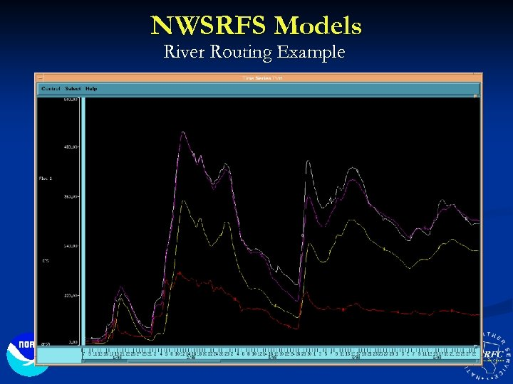 NWSRFS Models River Routing Example