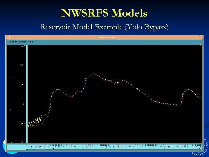 NWSRFS Models Reservoir Model Example (Yolo Bypass)