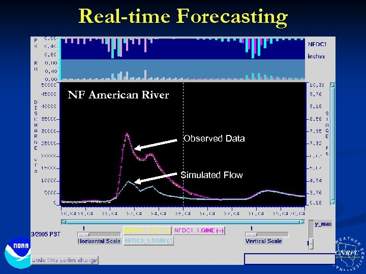 Real-time Forecasting NF American River Observed Data Simulated Flow