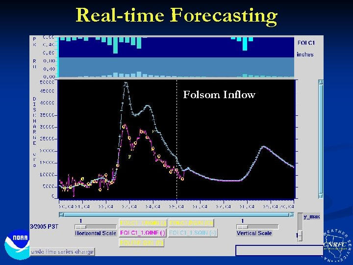 Real-time Forecasting Folsom Inflow