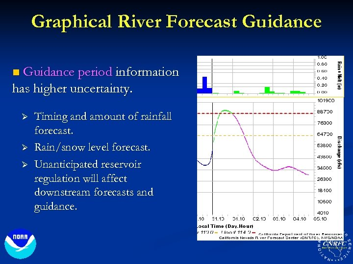 Graphical River Forecast Guidance period information has higher uncertainty. n Ø Ø Ø Timing