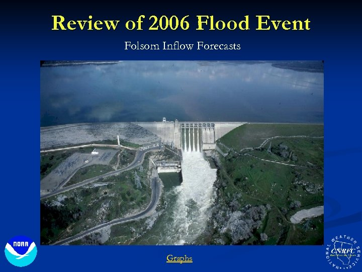Review of 2006 Flood Event Folsom Inflow Forecasts Graphs