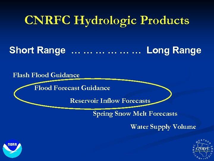 CNRFC Hydrologic Products Short Range … … … Long Range Flash Flood Guidance Flood