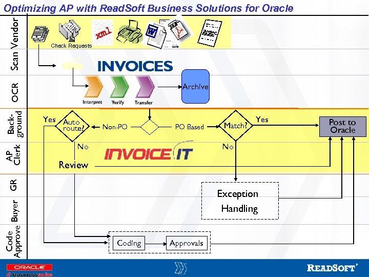 Code Approve Buyer GR AP Back. Clerk ground OCR Scan Vendor Optimizing AP with