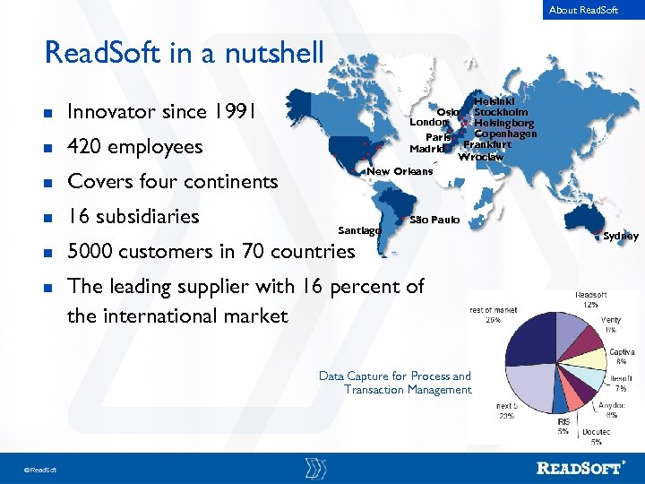 About Read. Soft in a nutshell n Innovator since 1991 n 420 employees n