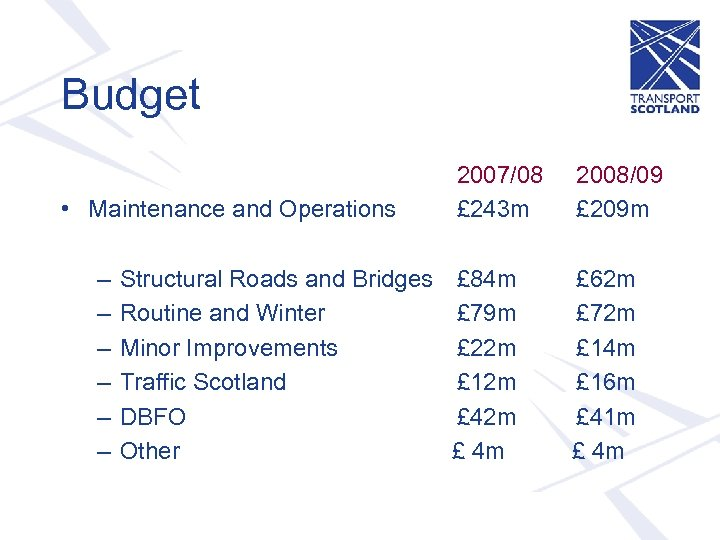 Budget • Maintenance and Operations – – – Structural Roads and Bridges Routine and