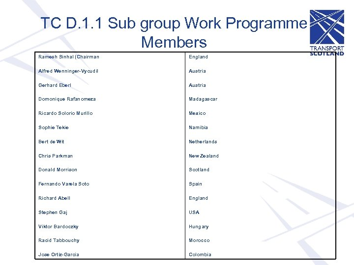 TC D. 1. 1 Sub group Work Programme Members Ramesh Sinhal (Chairman England Alfred