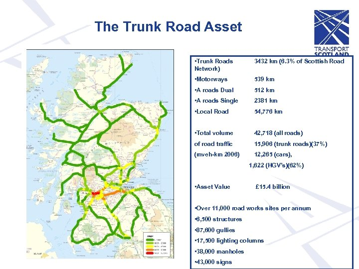 The Trunk Road Asset • Trunk Roads Network) 3432 km (6. 3% of Scottish