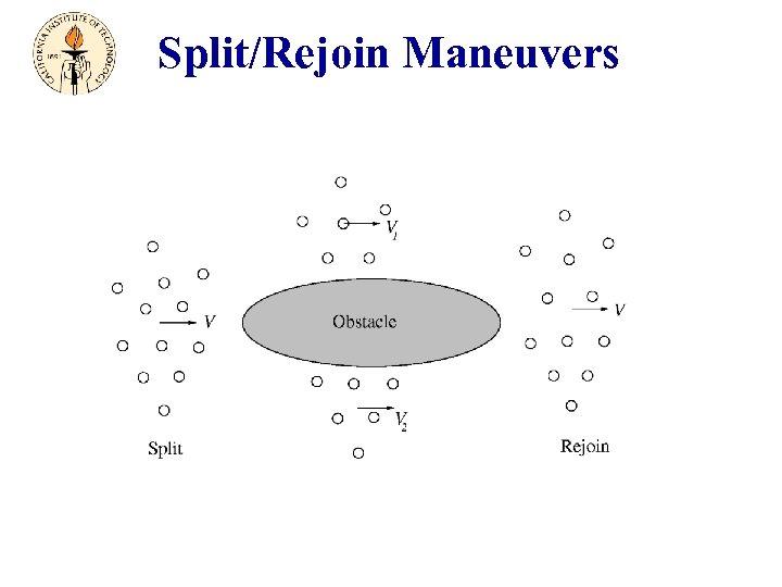 Split/Rejoin Maneuvers
