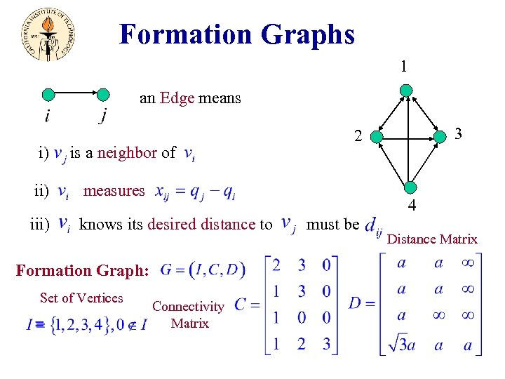 Formation Graphs 1 an Edge means i) is a neighbor of ii) measures iii)