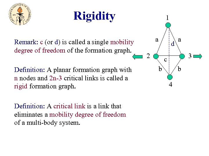 Rigidity Remark: c (or d) is called a single mobility degree of freedom of