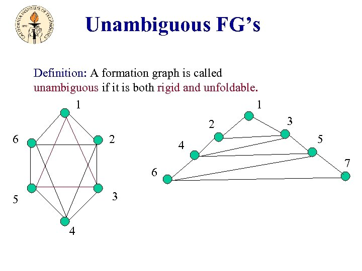Unambiguous FG's Definition: A formation graph is called unambiguous if it is both rigid