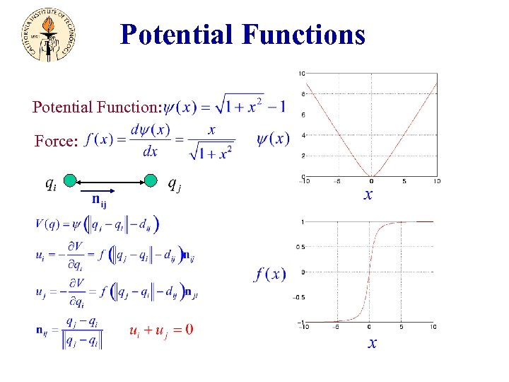 Potential Functions Potential Function: Force: