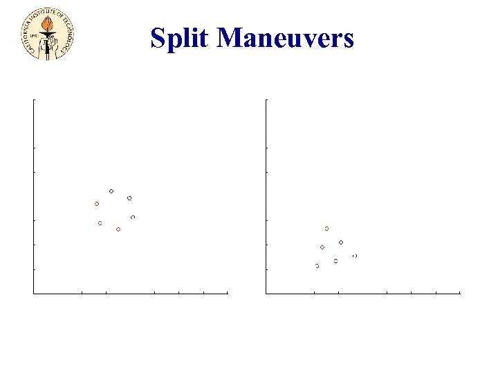 Split Maneuvers