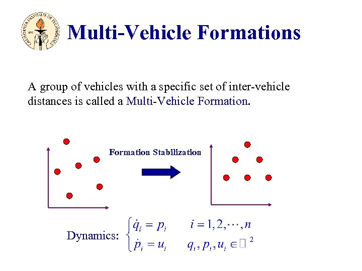 Multi-Vehicle Formations A group of vehicles with a specific set of inter-vehicle distances is