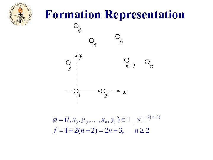 Formation Representation