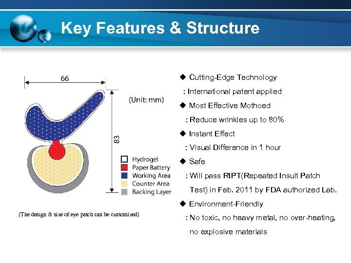 Key Features & Structure u Cutting-Edge Technology : International patent applied u Most Effective
