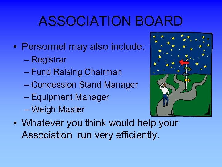 ASSOCIATION BOARD • Personnel may also include: – Registrar – Fund Raising Chairman –
