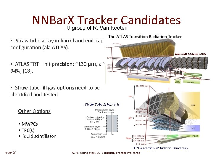 NNBar. X Tracker Candidates IU group of R. Van Kooten • Straw tube array