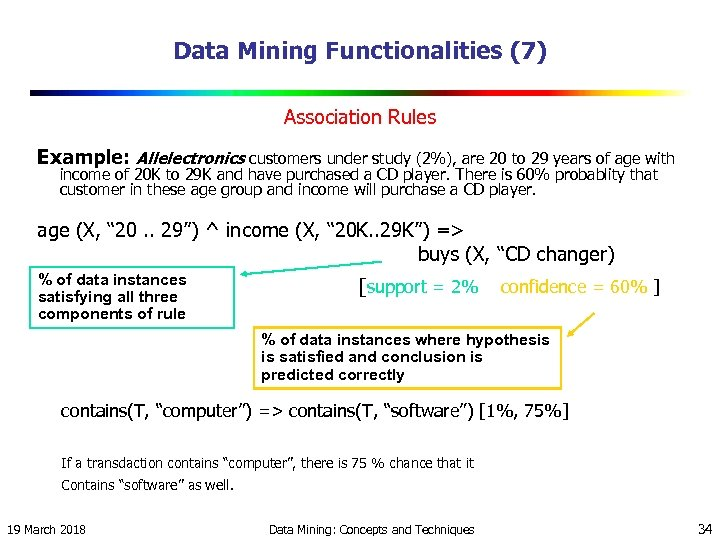 Data Mining Functionalities (7) Association Rules Example: Allelectronics customers under study (2%), are 20