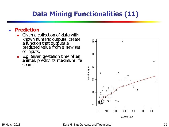 Data Mining Functionalities (11) n Prediction n n 19 March 2018 Given a collection