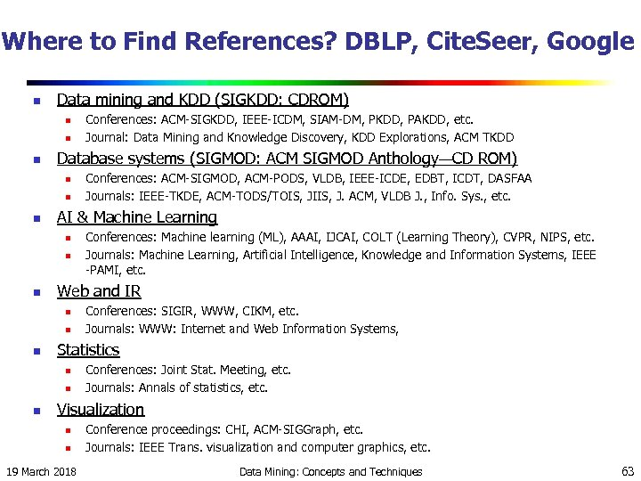 Where to Find References? DBLP, Cite. Seer, Google n Data mining and KDD (SIGKDD: