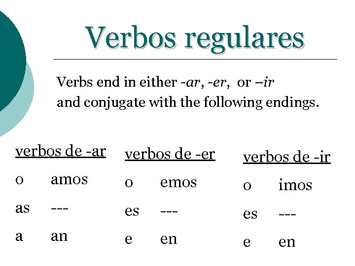 Verbos regulares Verbs end in either -ar, -er, or –ir and conjugate with the