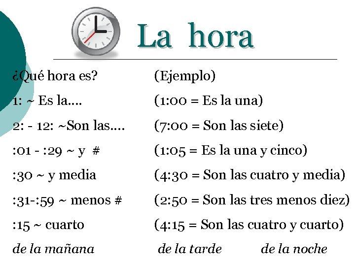 La hora ¿Qué hora es? (Ejemplo) 1: ~ Es la…. (1: 00 = Es