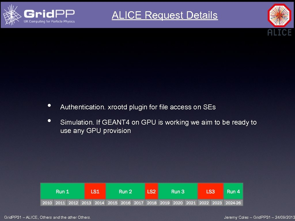 ALICE Request Details • • Authentication. xrootd plugin for file access on SEs Simulation.