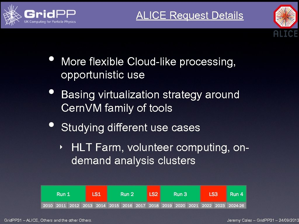 ALICE Request Details • • • More flexible Cloud-like processing, opportunistic use Basing virtualization