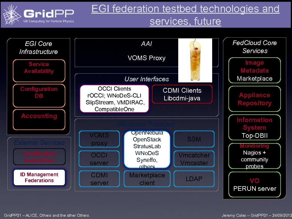 EGI federation testbed technologies and services, future EGI Core Infrastructure VOMS Proxy Service Availability