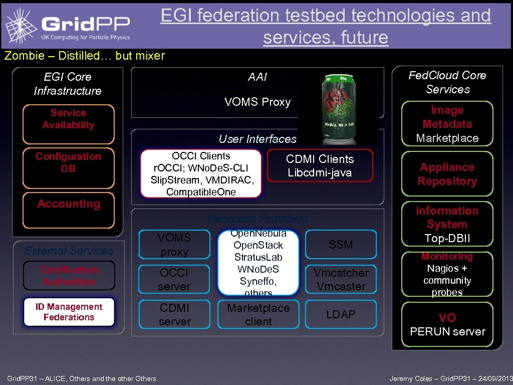 EGI federation testbed technologies and services, future Zombie – Distilled… but mixer EGI Core