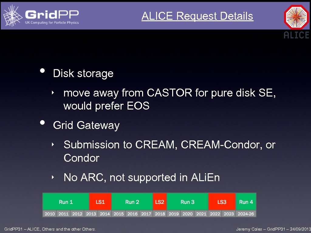 ALICE Request Details • Disk storage ‣ move away from CASTOR for pure disk