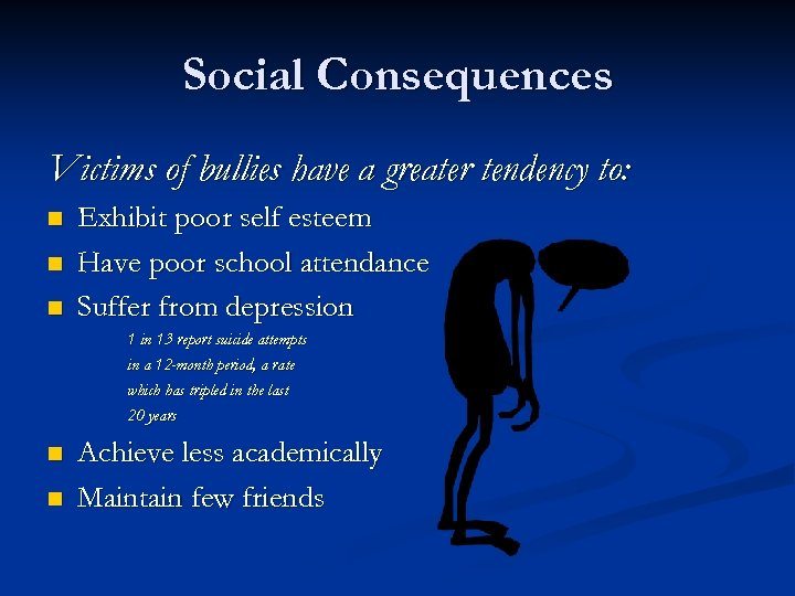 Social Consequences Victims of bullies have a greater tendency to: n n n Exhibit