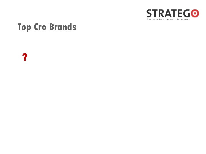 Top Cro Brands