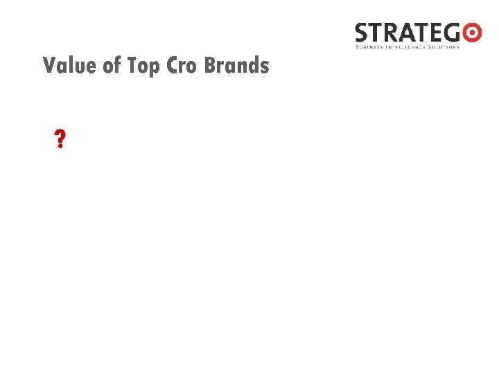 Value of Top Cro Brands