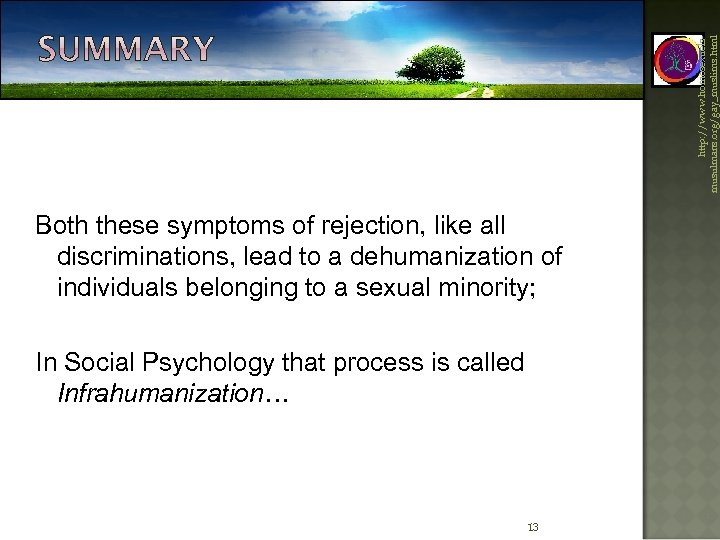 http: //www. homosexuelsmusulmans. org/gay_muslims. html Both these symptoms of rejection, like all discriminations, lead