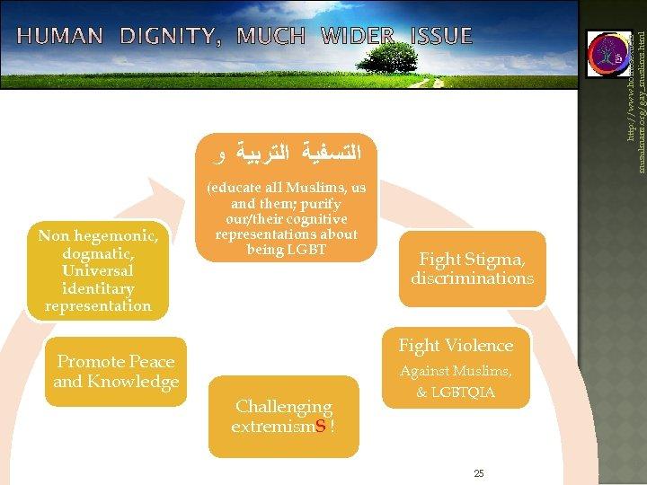 http: //www. homosexuelsmusulmans. org/gay_muslims. html ﺍﻟﺘﺴﻔﻴﺔ ﺍﻟﺘﺮﺑﻴﺔ ﻭ Non hegemonic, dogmatic, Universal identitary representation